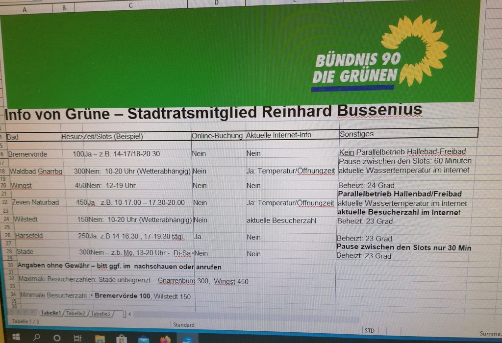 Screenshot Schwimmbäder Bremervörde